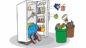 Buzdolabını nasıl düzenli hale getirebilirim?