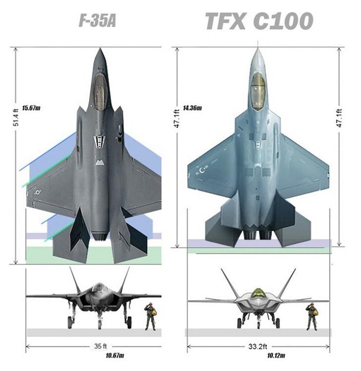 |Milli Savaş Uçağımızın Planı|