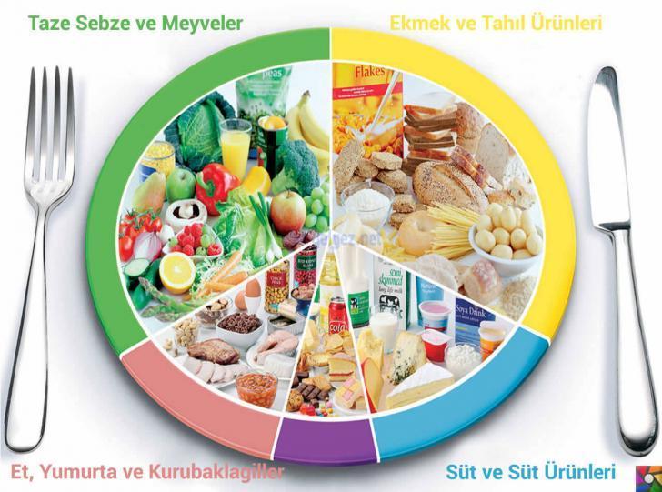 Yaşlılıkta 4 ana besin grubundaki besinlerden almalıyız.