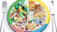 Besin Grupları Nelerdir? Besinlere göre nasıl dengeli beslenmeliyiz?