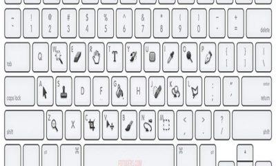 Bilgisayar Kullanıcıları İçin Faydalı Olacak Klavye Kısayolları!