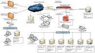 ISA Server Üzerinde Monitoring Nasıl Yapılır? ISA Serverle Raporlama