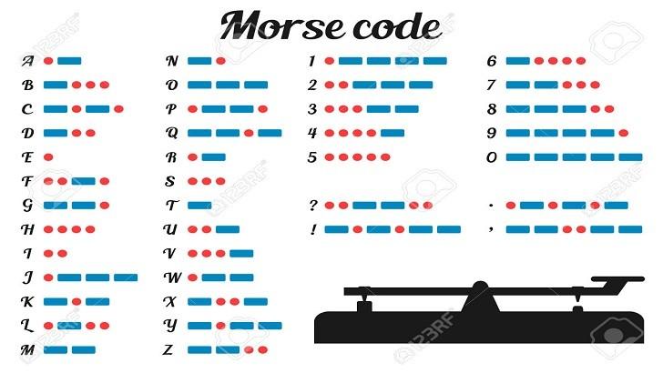 Mors Alfabesi Nedir? Tarihçesi Nedir, Nasıl Kullanılır? | Mors Kod Listesi
