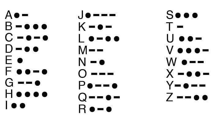 Mors Alfabesi Nedir? Tarihçesi Nedir, Nasıl Kullanılır? | Mors Kodları