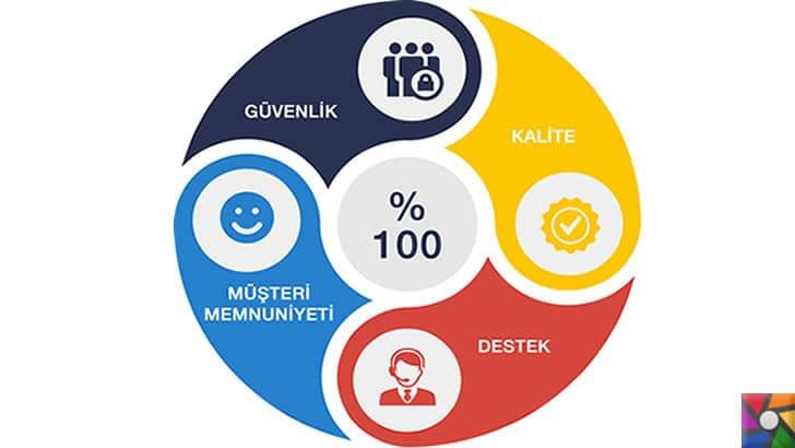 ISO nedir? ISO standartları neden önemlidir? ISO standardı nasıl oluşur? | ISO hem üretici hem de tüketici tarafında etkendir.