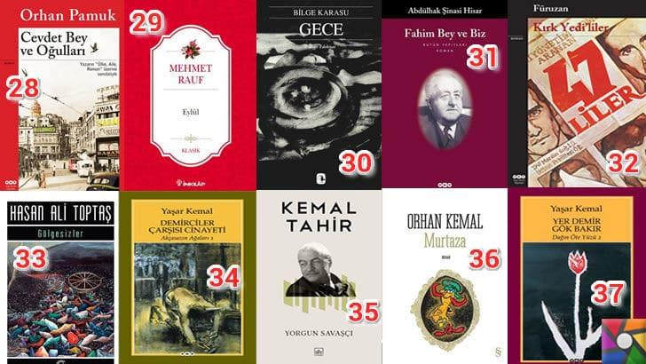 Türk Edebiyatının okunması gereken en iyi 100 Roman nedir? | En iyi oy alan 28, 29, 30, 31, 32, 33, 34, 35, 36, 37. romanı