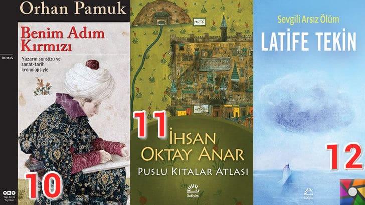 Türk Edebiyatının okunması gereken en iyi 100 Roman nedir? | En iyi oy alan 10, 11, 12. romanı