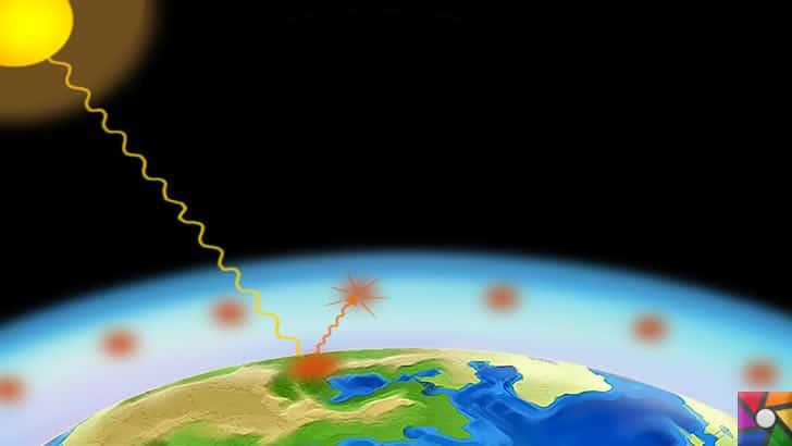 Dünyayı kasıp kavuran sıcaklıkların nedeni Küresel Isınma! | Güneşten gelen ışınım artan sera gazları ile , tekrar uzaya gönderilemiyor ve içeride kalan ısı dünyaya yayılıyor