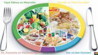 Sağlıklı beslenme nedir? Sağlıklı beslenmenin 12 altın kuralı