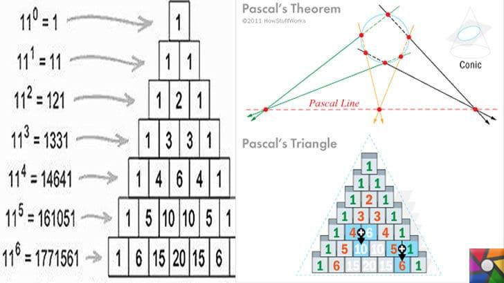 Blaise Pascal kimdir? Pascal'ın Hayatı, Biyografisi ve İcatları | Pascal'ın Üçgeni
