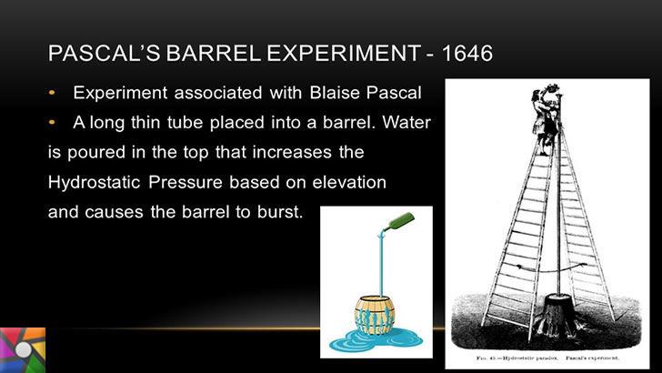 Blaise Pascal kimdir? Pascal'ın Hayatı, Biyografisi ve İcatları | Pascal'ın Varil Deneyi