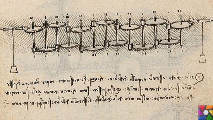 İlk hesap makinesini Leonardo da Vinci'mi buldu? Pascal'mı buldu? | Codex Madrid( I.Kodeks ilginç kroki üst biridir) Sayfa 36