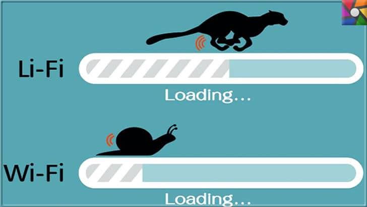 Lifi Nedir? Wifi Nedir? LiFi ve WiFi Arasındaki Farklar Nelerdir? | Yeni kablosuz teknoloji Lifi, Wifi'den daha hızlı
