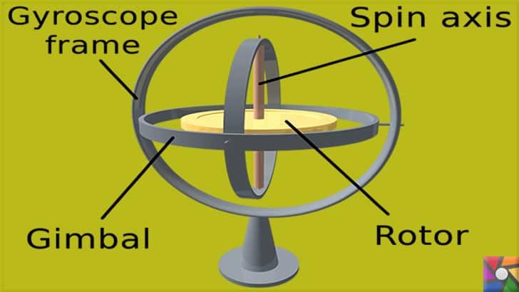 Jiroskop Nedir? Jiroskopların Tarihçesi ve Nelerde kullanılır? | Jiroskopun parçaları
