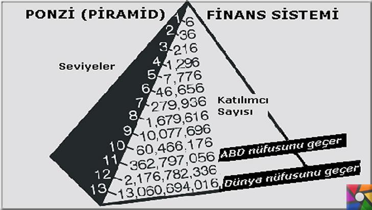 Yeni Dolandırıcılık Sistemi: Bilgisayarı Açık Bırakarak Para Kazanmak | Ponzi Piramidi ve Basamakları