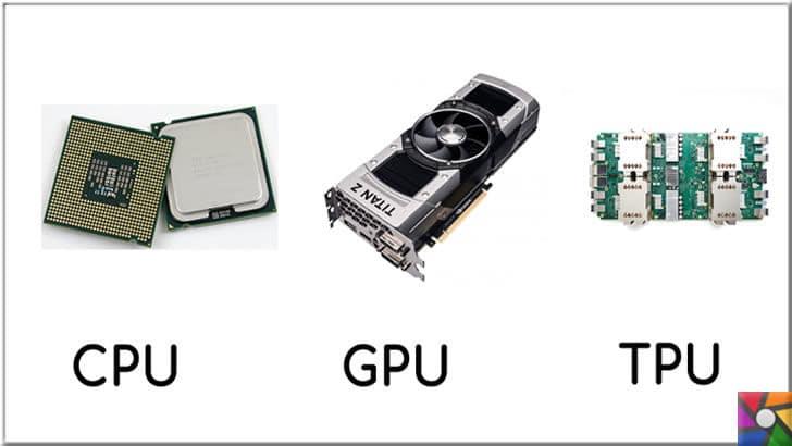 GPU nedir? GPU ne işe yarar? Ekran kartı çeşitleri nelerdir? | CPU , GPU ve TPU