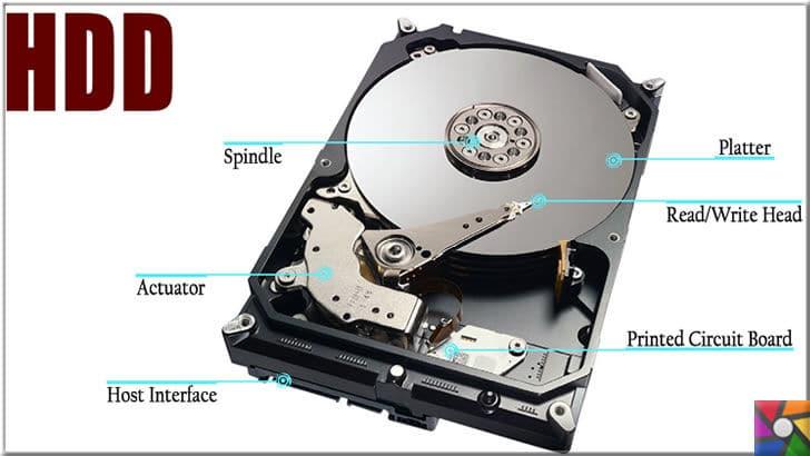HDD (Hard Disk) Nedir? Ne işe yarar? Çeşitleri ve Farkları nelerdir? | HDD'nin içini açtığınızda bu parçaları göreceksiniz
