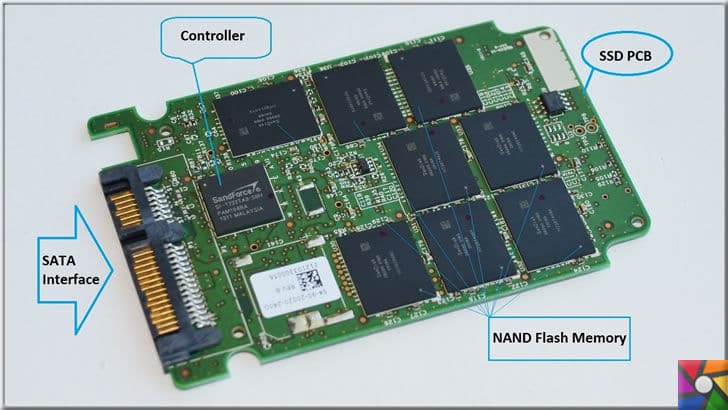 HDD (Hard Disk) Nedir? Ne işe yarar? Çeşitleri ve Farkları nelerdir? | Bir SSD diskin içinde Tıpkı Ram'lerdeki gibi hafıza depoları var