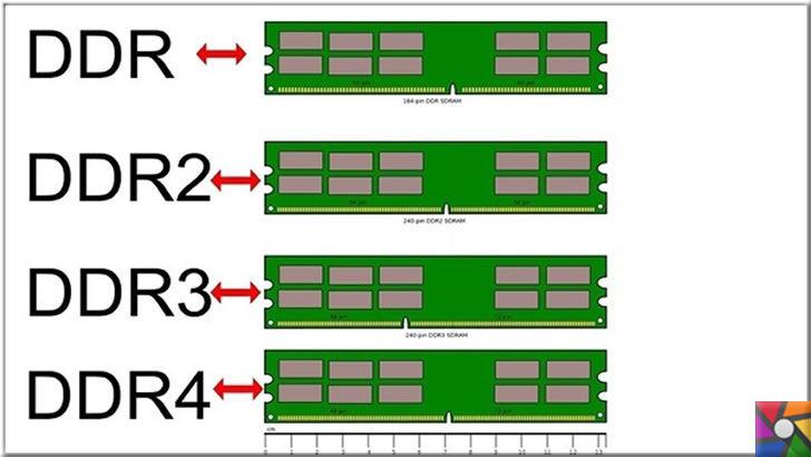 RAM nedir? RAM nasıl çalışır? RAM çeşitleri nelerdir? | RAM tipine göre anakart ram yuvaları da değişiktir. mesela DDR 2 RAM, DDR 3 RAM yuvalı anakarta uyumlu olmayabilir