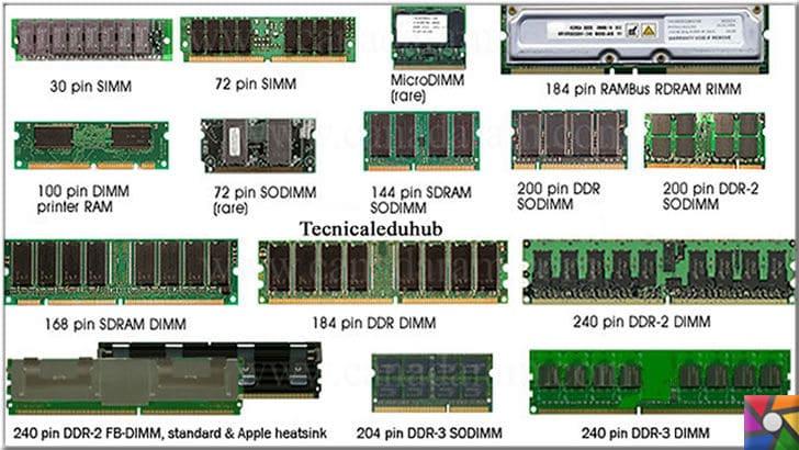 RAM nedir? RAM nasıl çalışır? RAM çeşitleri nelerdir? | İlk çıkan Ram'ler tarihsel olarak sırasıyla DDR 3 Ram'e kadar