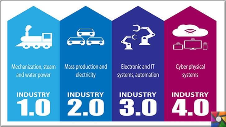 Dördüncü Sanayi Devrimi nedir? 4. Endüstri Devrimi neden önemli? | Sanayi Devrimleri