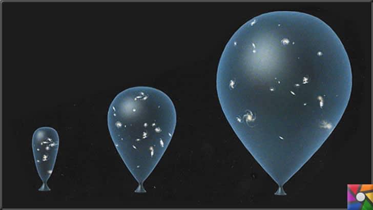 Hızla genişleyen ve sınırı bilinmeyen Evren nasıl oluştu? Evren nasıl işler? | Evren genişledikçe birbirinden uzaklaşan galaksiler ve ya galaksi kümelerini, bir balonun üzerindeki lekeler olarak görebilirsiniz. Balon şiştikçe birbirlerinin arasındaki mesafe daha da büyür