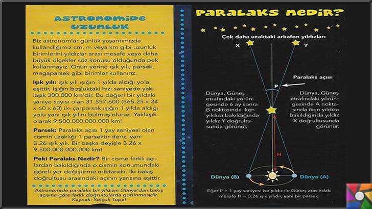 Hızla genişleyen ve sınırı bilinmeyen Evren nasıl oluştu? Evren nasıl işler? | Astronomide uzunluk kavramları ve Paralaks nedir