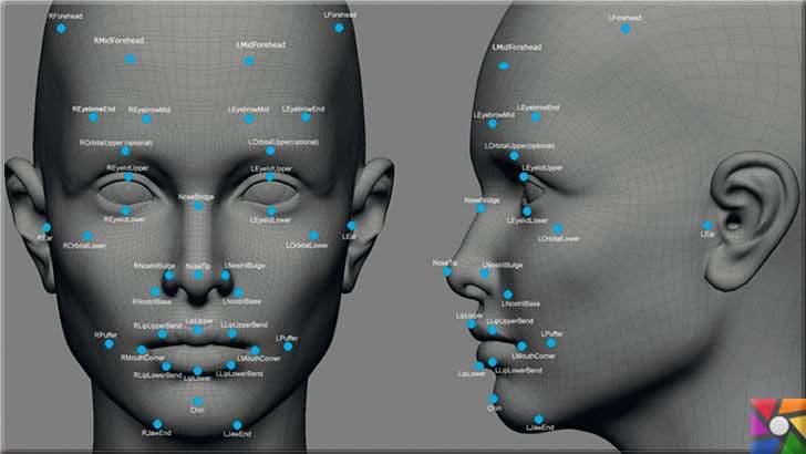 Yüz tanıma sistemleri nasıl çalışır? Yüz tanıma teknolojileri nelerdir? | Yüz tanıma sistemi yüzdeki noktaları belirleyerek kendine bir algoritma oluşturuyor
