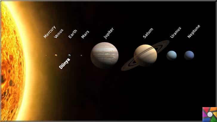 Güneş sistemindeki gezegenleri ne kadar tanıyorsunuz? | Komşu gezegenlerin sıralanışı