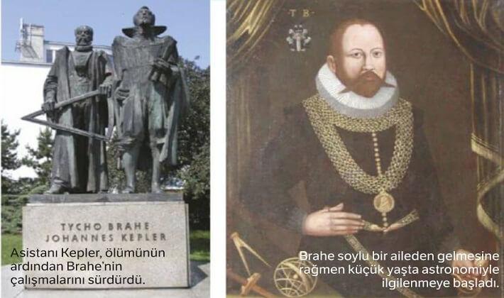Tycho Brahe ve Johannes Kepler