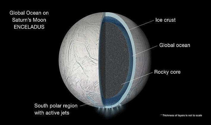 Satürn'ün uydusu Enceladus