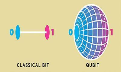 Kubit nedir? Kuantum fiziğini anlamak için Kuantum bombası deneyi