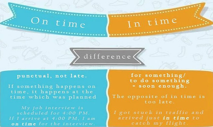 What is the difference on time and in time? | On time ve in time arasındaki fark nedir?